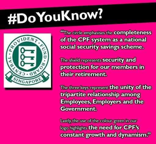 do you know_cpf