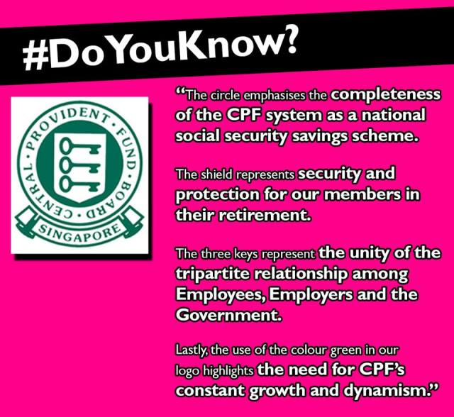 do you know_cpf
